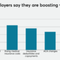 6 voluntary benefits your employees want