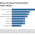 As mandatory sexual harassment training expands, here's what employers need to know