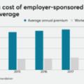 Rethinking healthcare benefits for better recruitment, retention